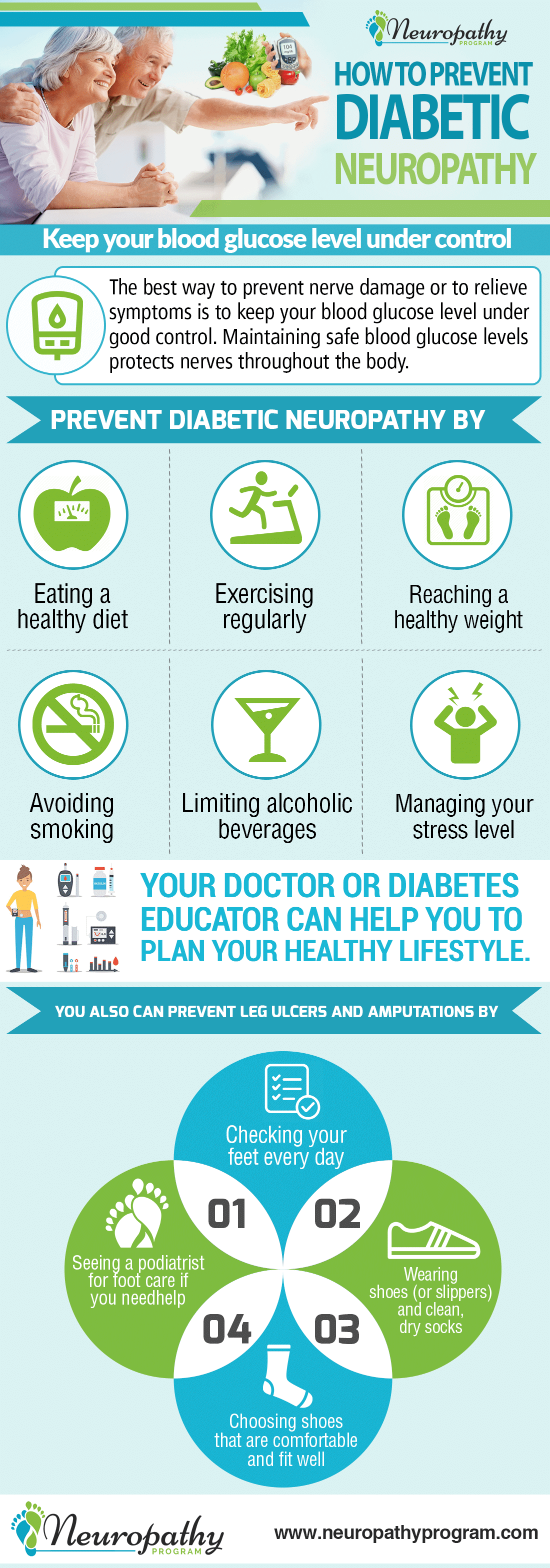 Prevent Diabetic Neuropathy Infographic